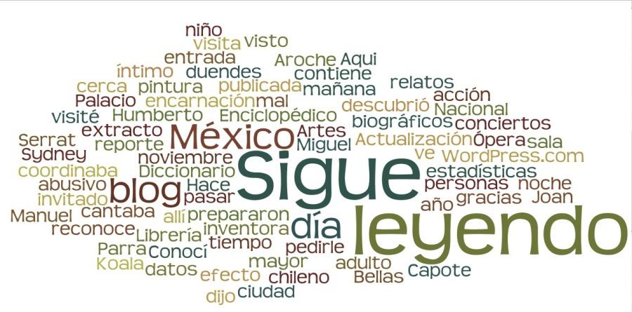 Nube de etiquetas de Sinalefa al 10 de mayo de 2012
